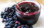 Варенье из жимолости: 7 лучших рецептов на зиму