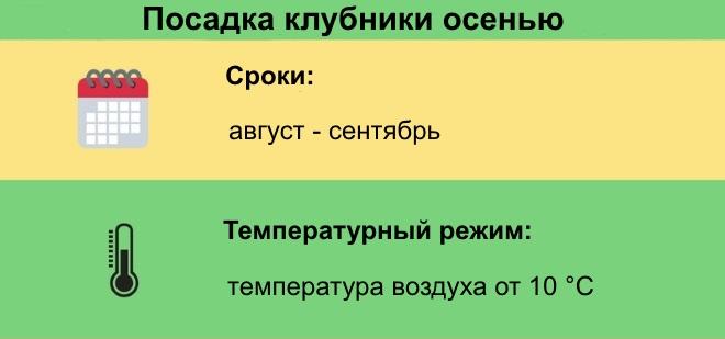 Сроки и температурный режим